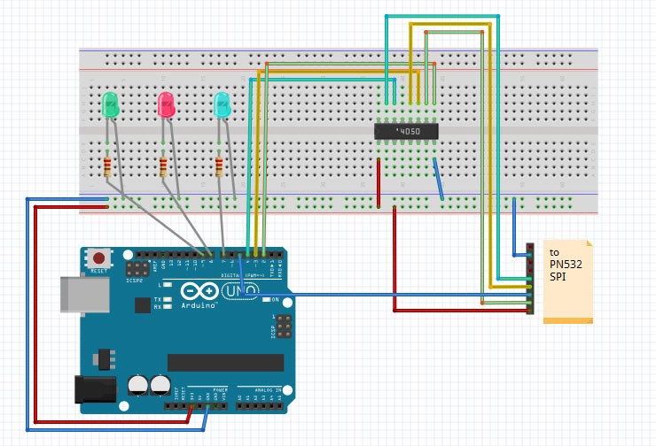 Arduino set led